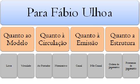 TC class Fabio