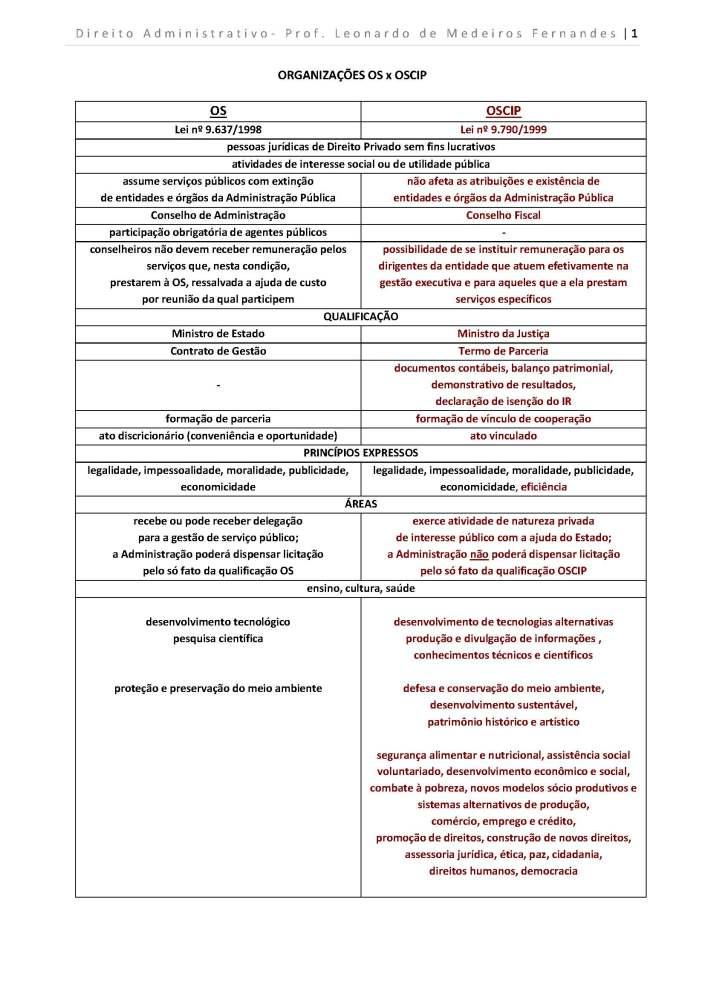 ORGANIZAÇÕES OS x OSCIP (1)
