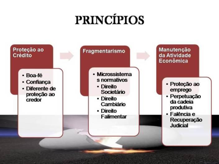 unidade-i-teoria-geral-do-direito-empresarial